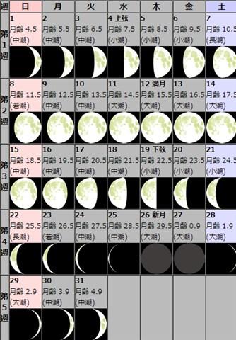 ふたご座流星群,見える方角,見える時間,ピーク,仙台