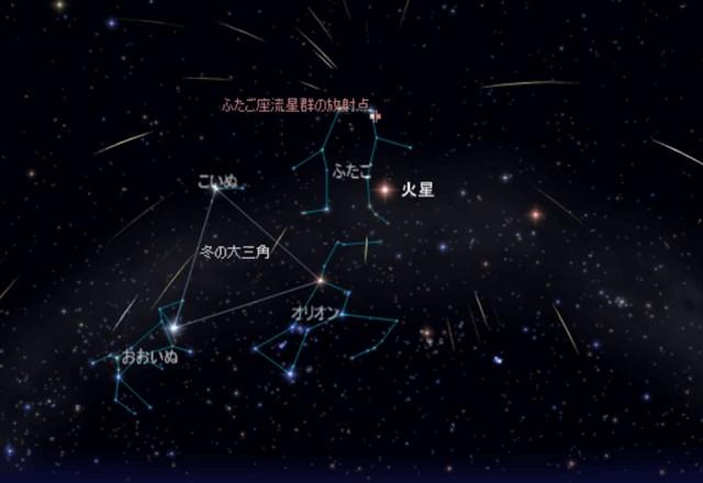 ふたご座流星群,見える方角,見える時間,ピーク,北海道