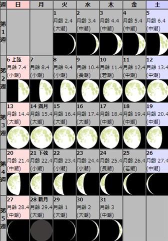 オリオン座流星群,見える方角,見える時間,ピーク,四国